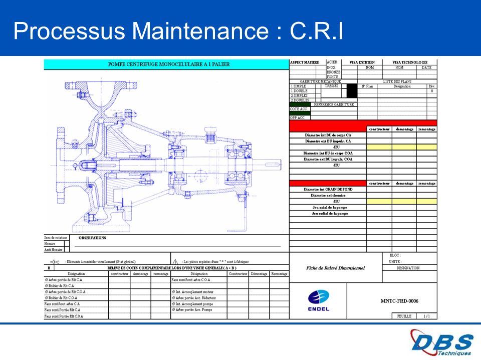 Processus Maintenance : C.R.I