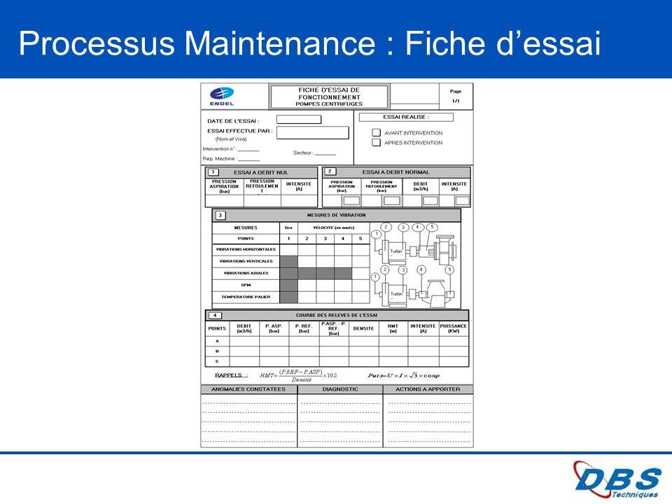 Processus Maintenance : Fiche d'essai