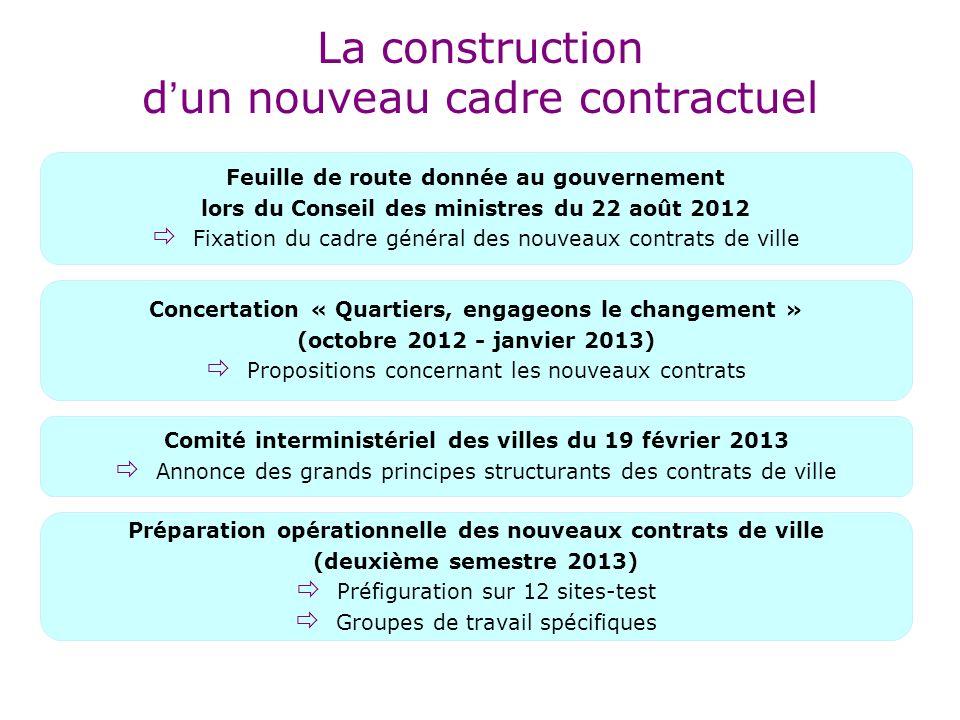 La construction d'un nouveau cadre contractuel