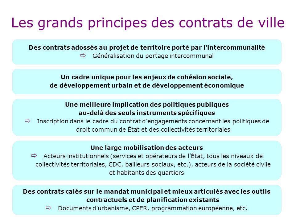 Les grands principes des contrats de ville