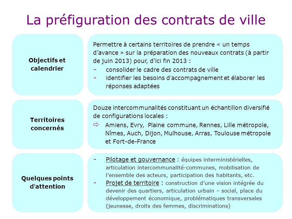 La préfiguration des contrats de ville