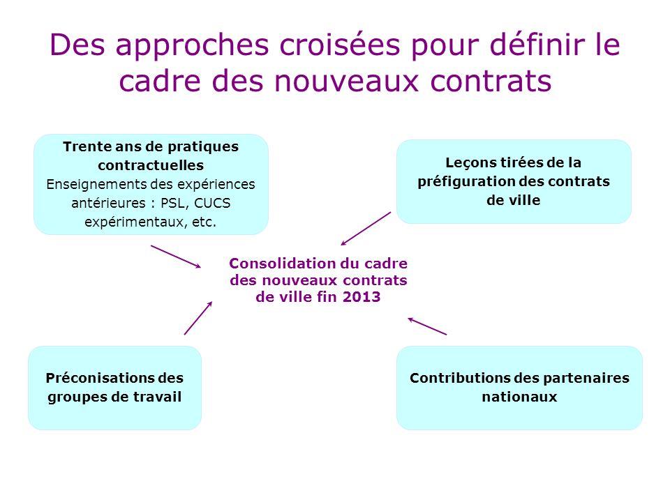 Des approches croisées pour définir le cadre des nouveaux contrats
