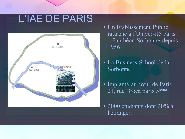 L'IAE DE PARIS Un Etablissement Public rattaché à l'Université Paris 1 Panthéon-Sorbonne depuis 1956.