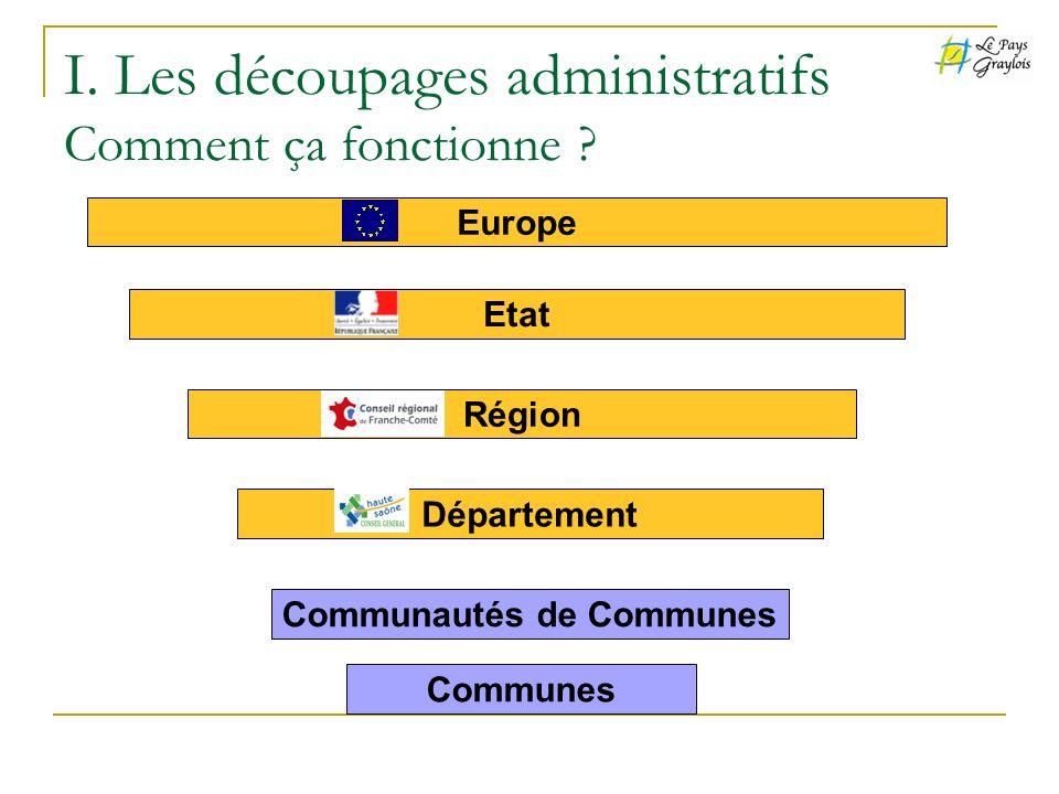 I. Les découpages administratifs Comment ça fonctionne