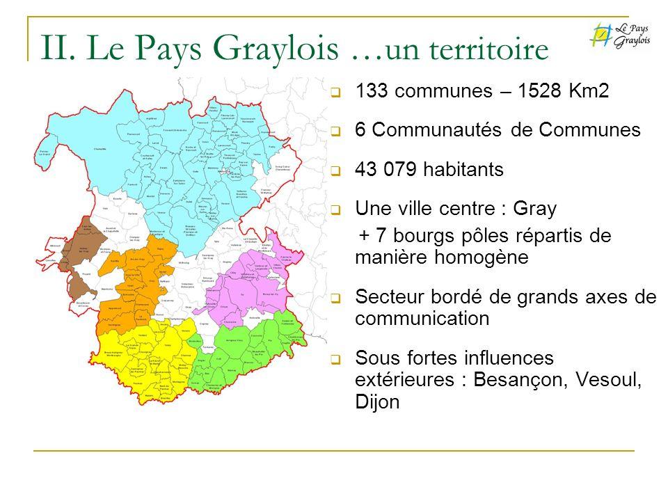II. Le Pays Graylois …un territoire