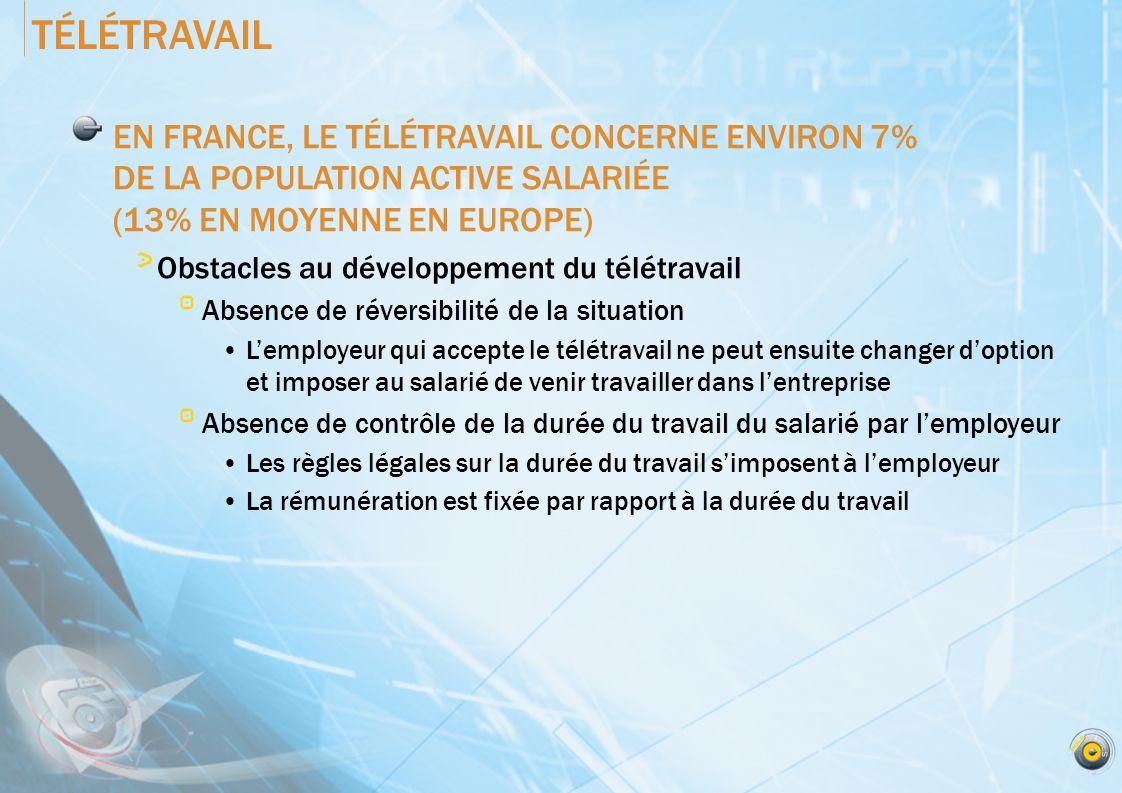 TÉLÉTRAVAIL EN FRANCE, LE TÉLÉTRAVAIL CONCERNE ENVIRON 7% DE LA POPULATION ACTIVE SALARIÉE (13% EN MOYENNE EN EUROPE)