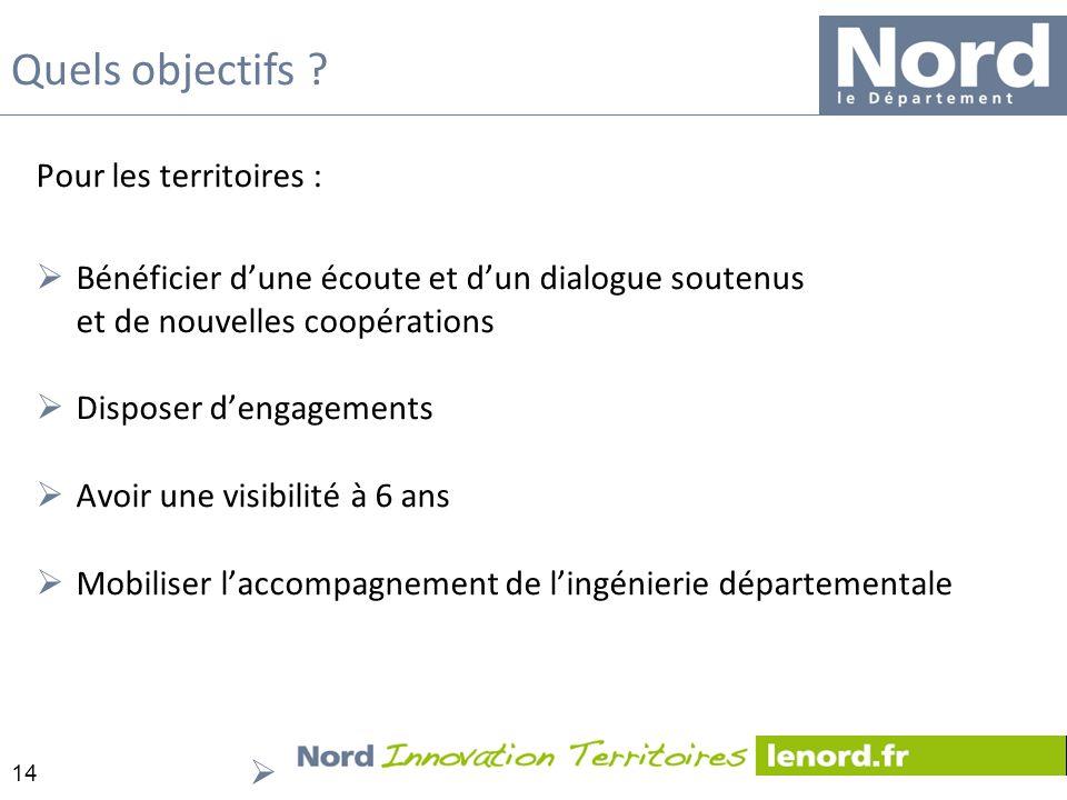 Quels objectifs Pour les territoires :
