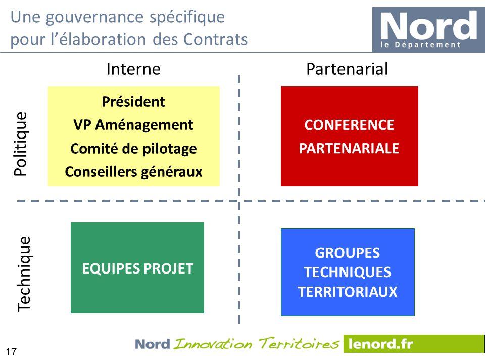 Une gouvernance spécifique pour l'élaboration des Contrats
