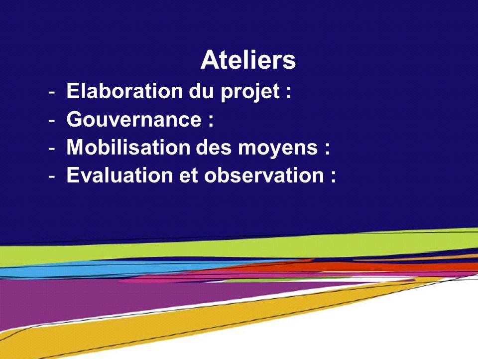 Ateliers Elaboration du projet : Gouvernance :