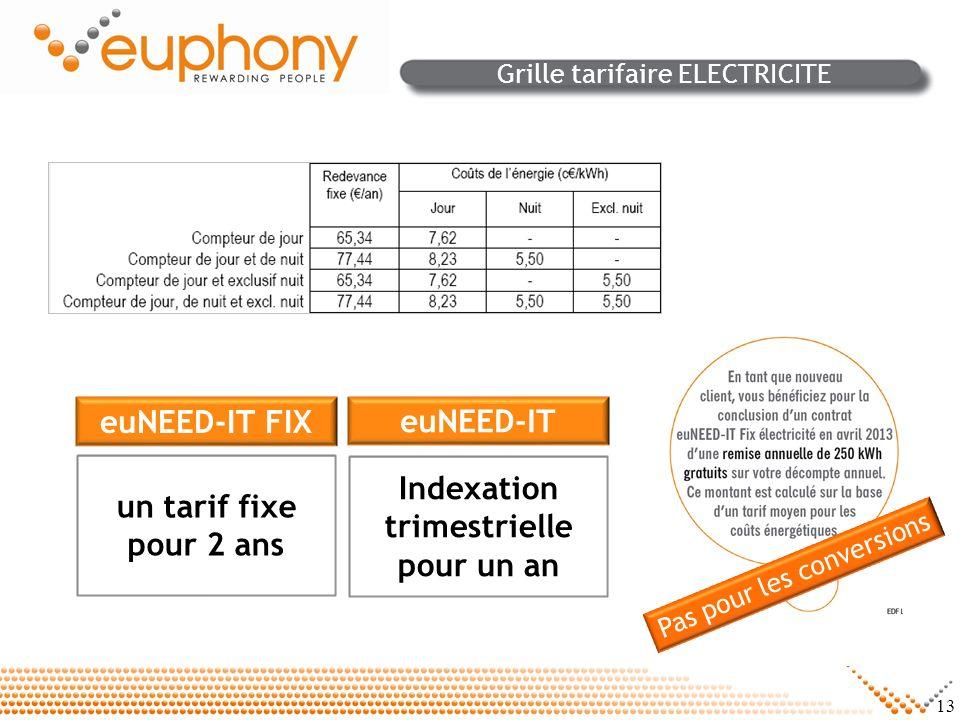 Grille tarifaire ELECTRICITE