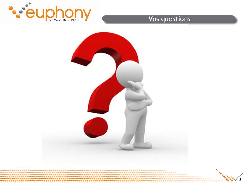 Vos questions Notez toutes les questions sur un tableau, un flipchart, en les regroupant par thème