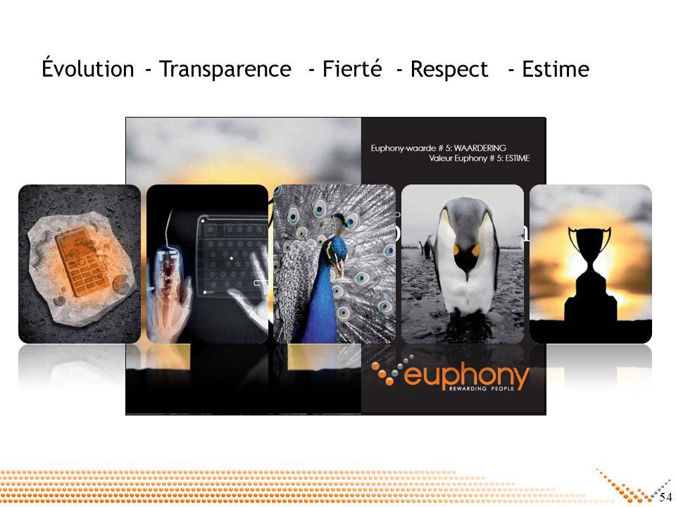 Évolution - Transparence - Fierté - Respect - Estime