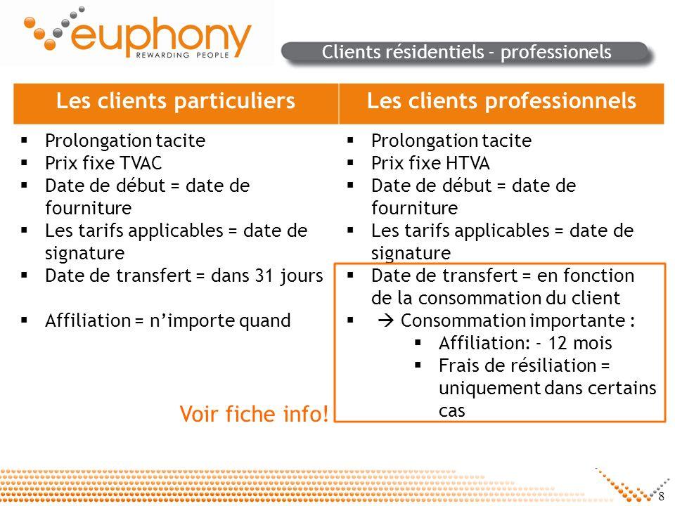 Clients résidentiels - professionels