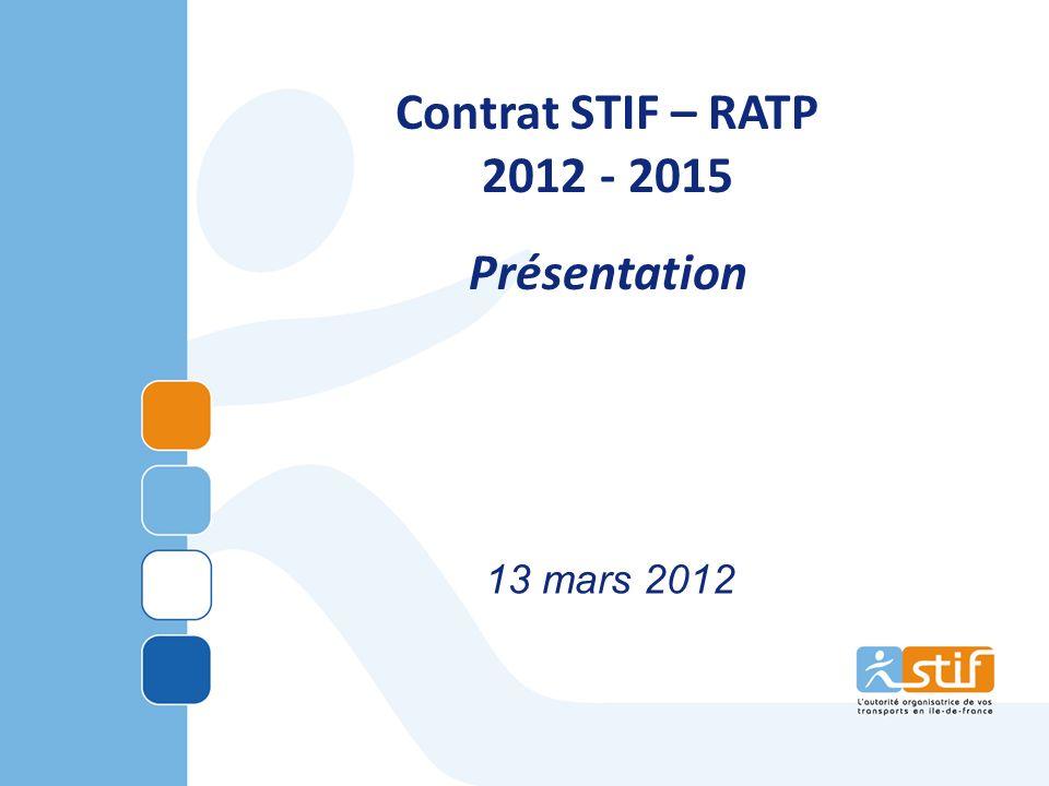 Contrat STIF – RATP Présentation