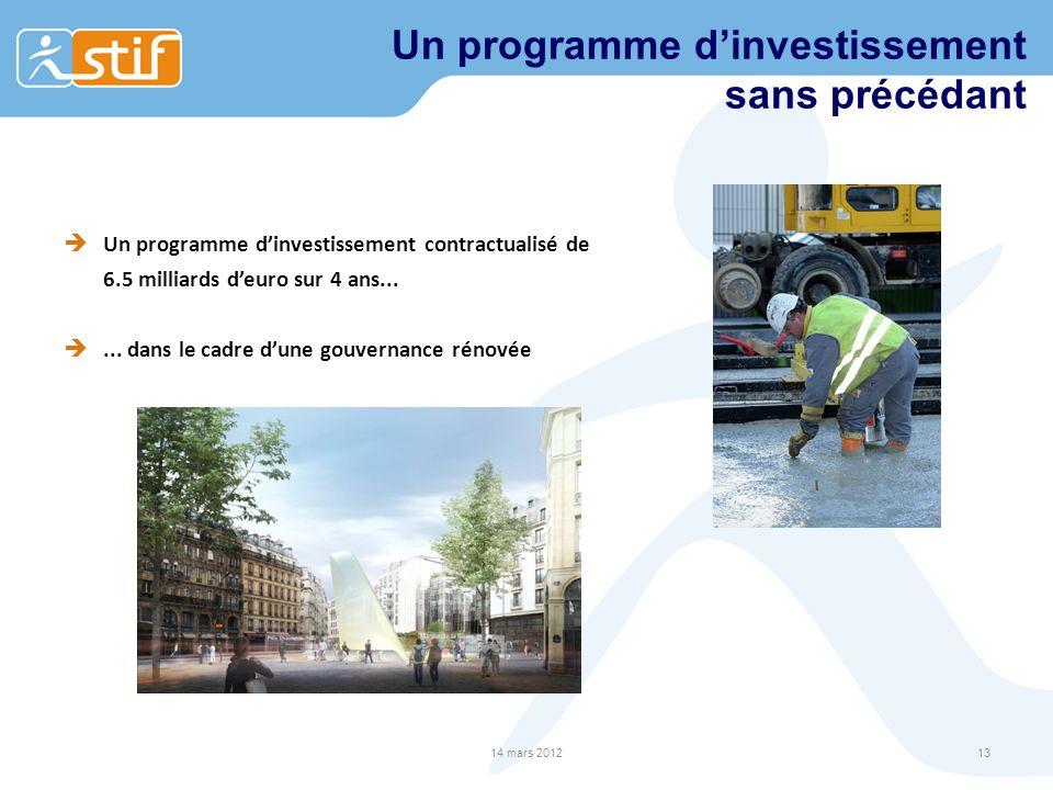 Un programme d'investissement sans précédant