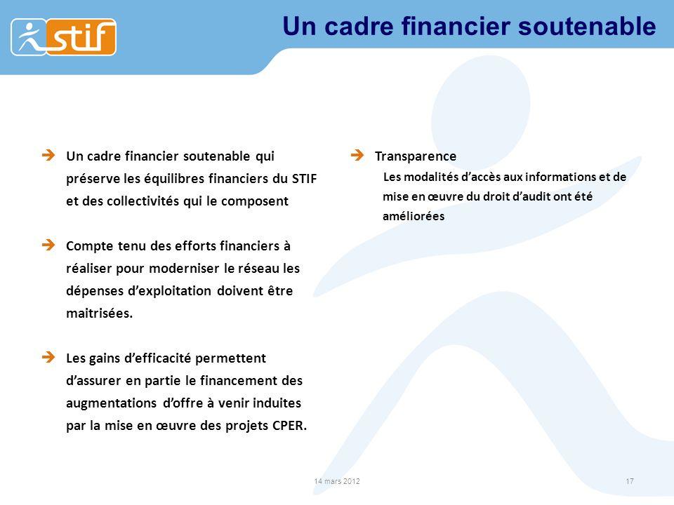 Un cadre financier soutenable