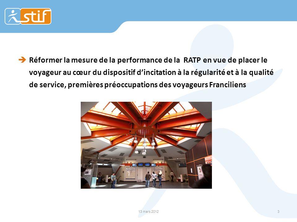 Réformer la mesure de la performance de la RATP en vue de placer le voyageur au cœur du dispositif d'incitation à la régularité et à la qualité de service, premières préoccupations des voyageurs Franciliens