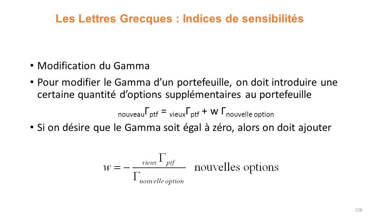 Les Lettres Grecques : Indices de sensibilités