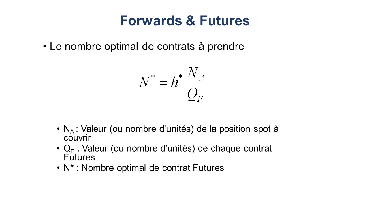 Forwards & Futures Le nombre optimal de contrats à prendre