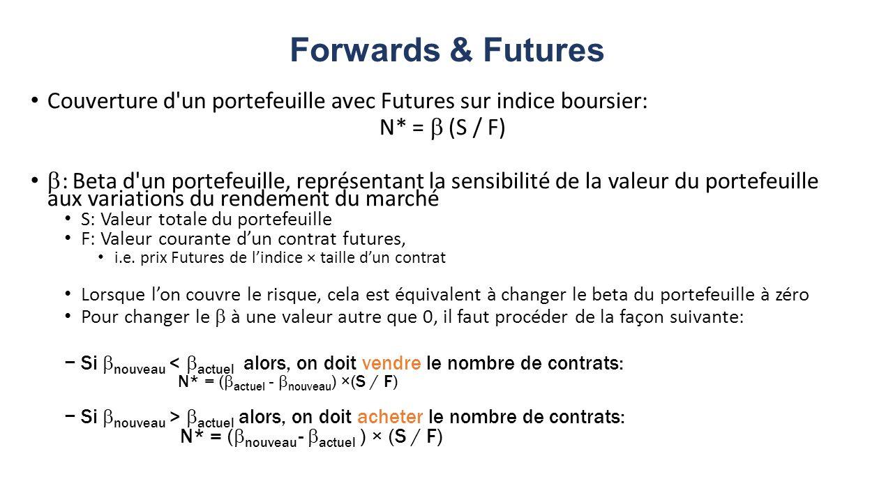 Forwards & Futures Couverture d un portefeuille avec Futures sur indice boursier: N* = b (S / F)