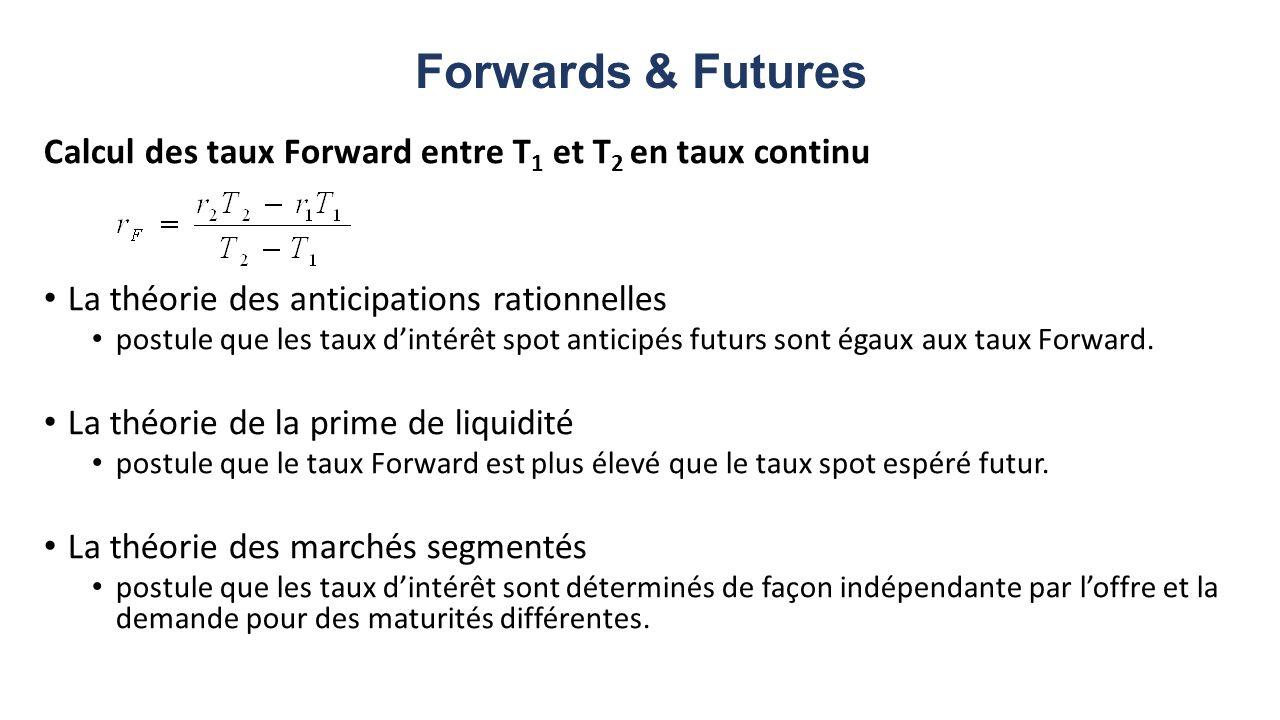Forwards & Futures Calcul des taux Forward entre T1 et T2 en taux continu. La théorie des anticipations rationnelles.