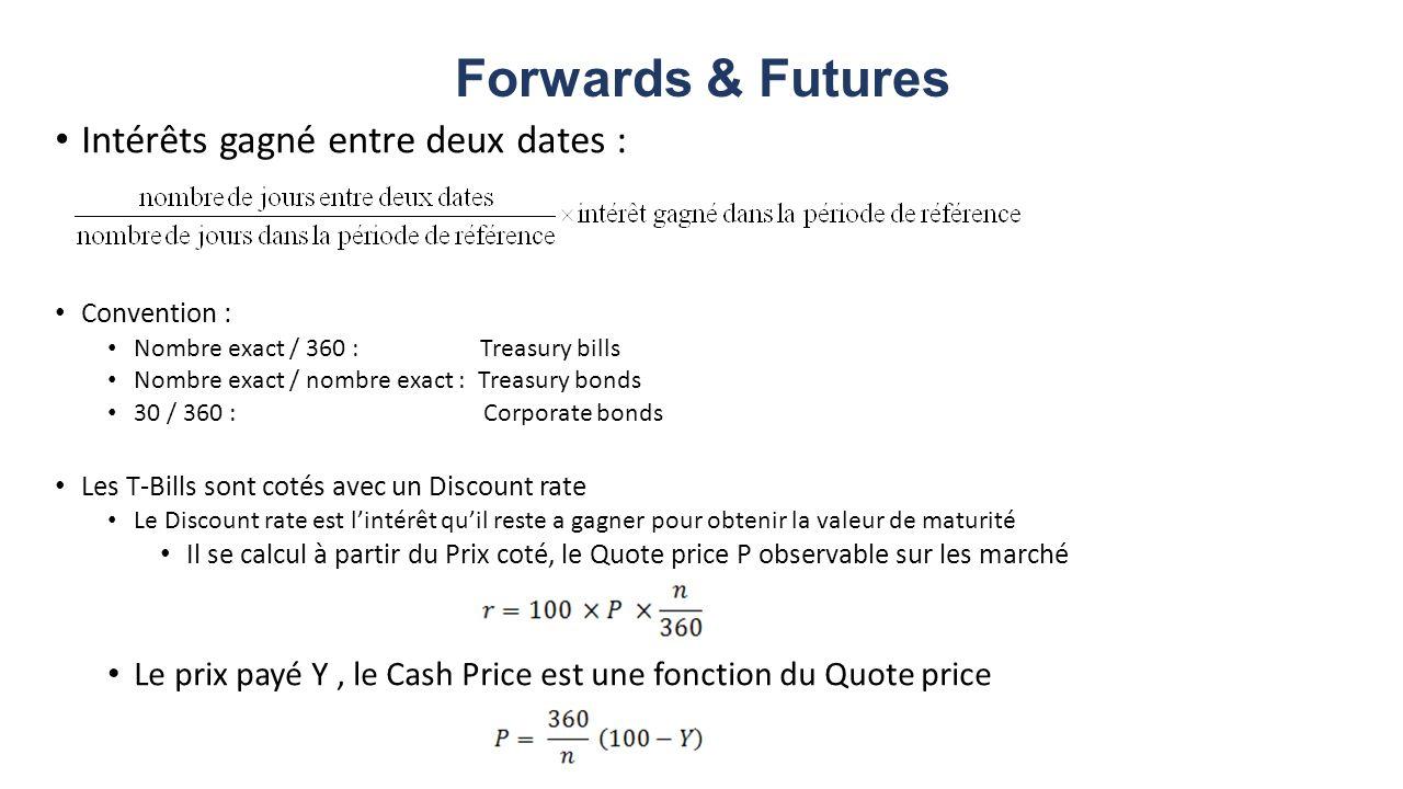 Forwards & Futures Intérêts gagné entre deux dates :