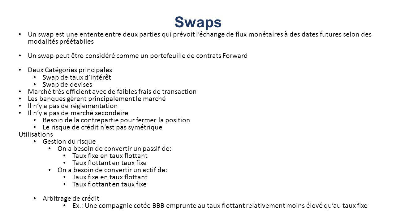 Swaps Un swap est une entente entre deux parties qui prévoit l'échange de flux monétaires à des dates futures selon des modalités préétablies.