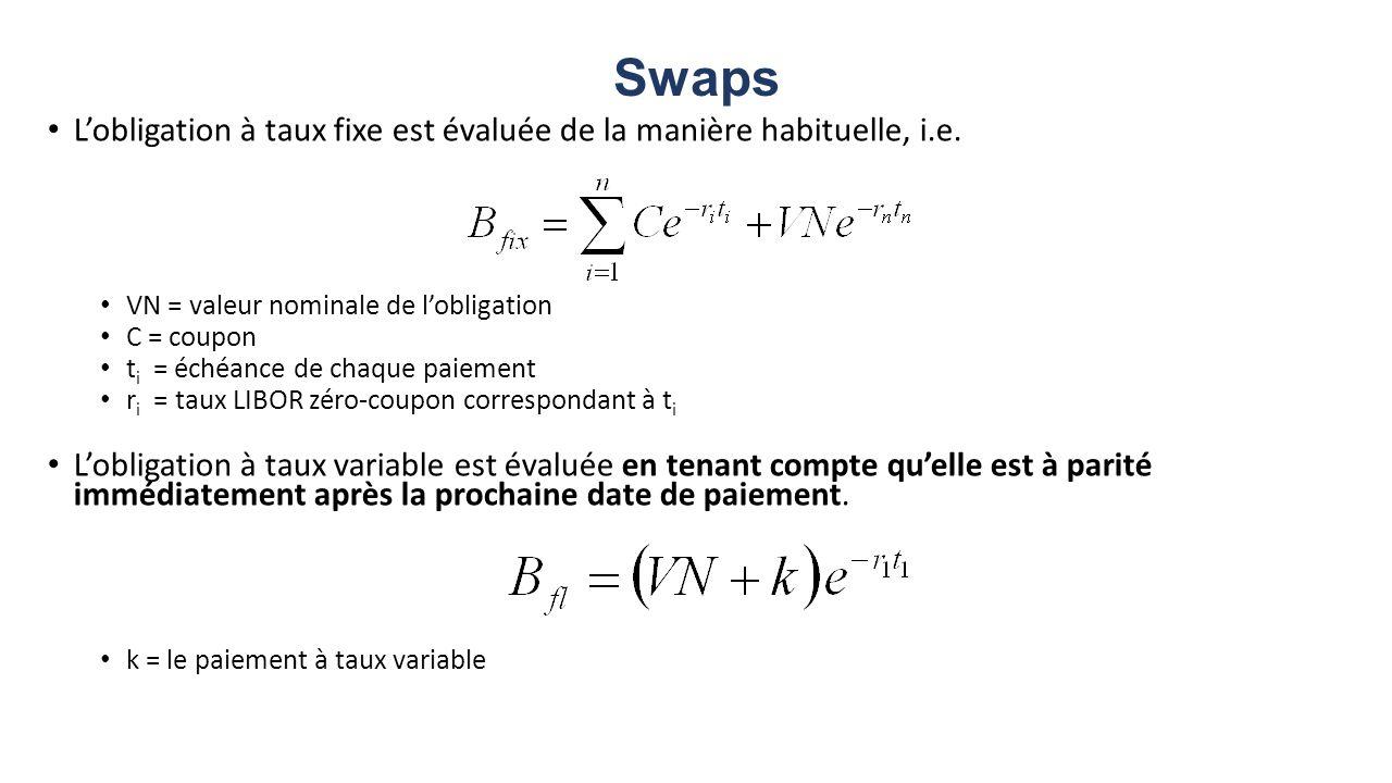 Swaps L'obligation à taux fixe est évaluée de la manière habituelle, i.e. VN = valeur nominale de l'obligation.