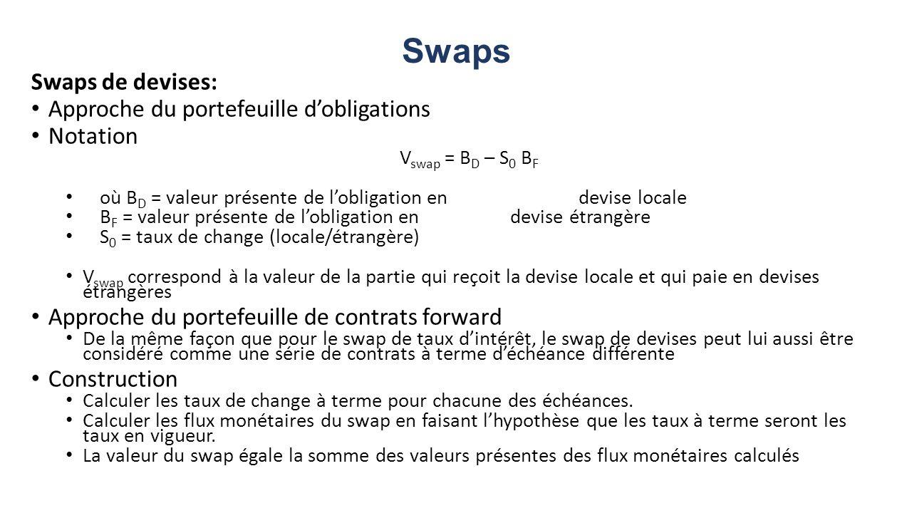 Swaps Swaps de devises: Approche du portefeuille d'obligations