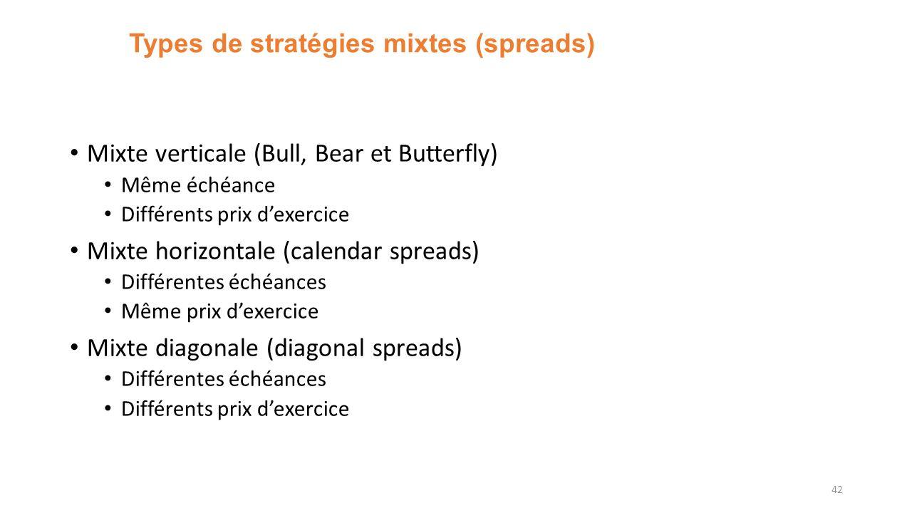 Types de stratégies mixtes (spreads)