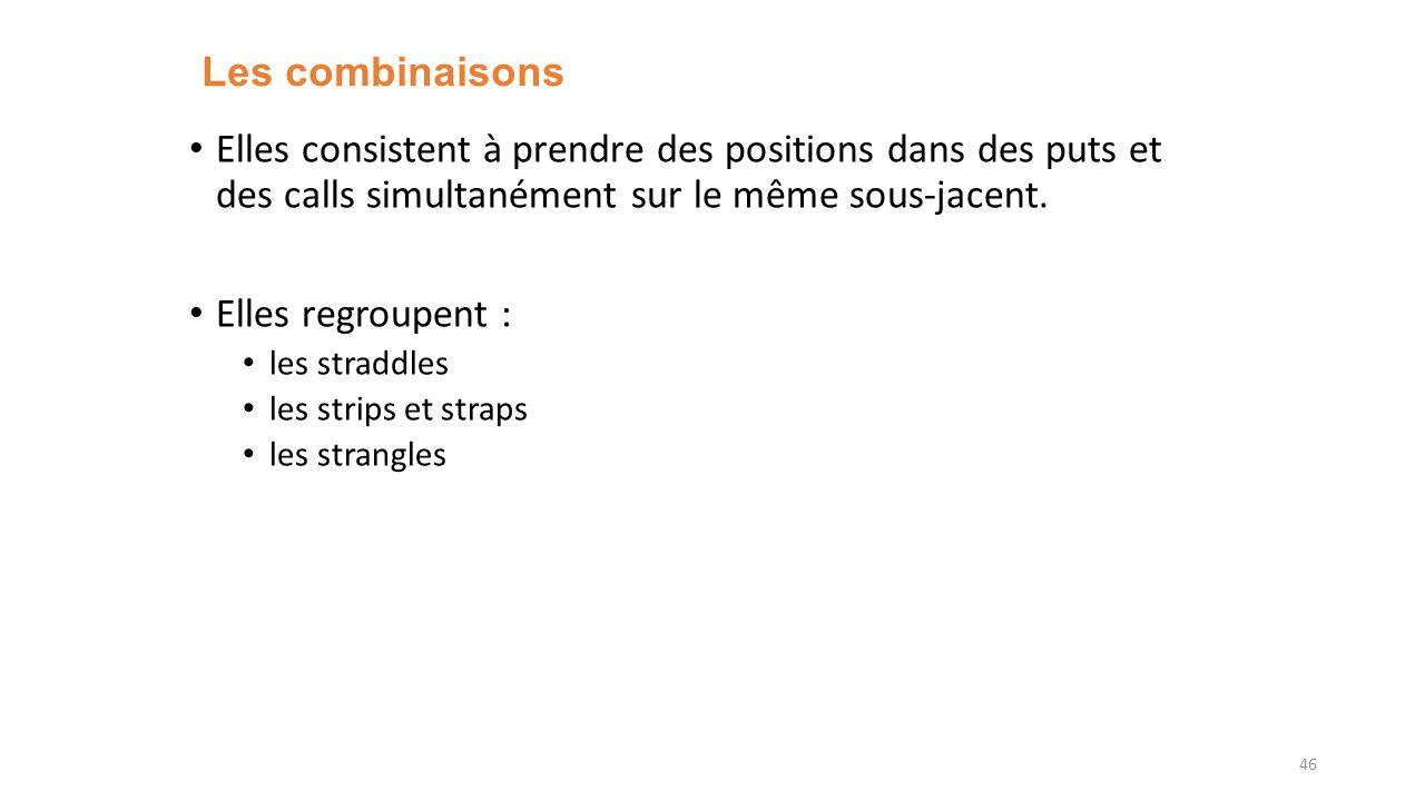 Les combinaisons Elles consistent à prendre des positions dans des puts et des calls simultanément sur le même sous-jacent.