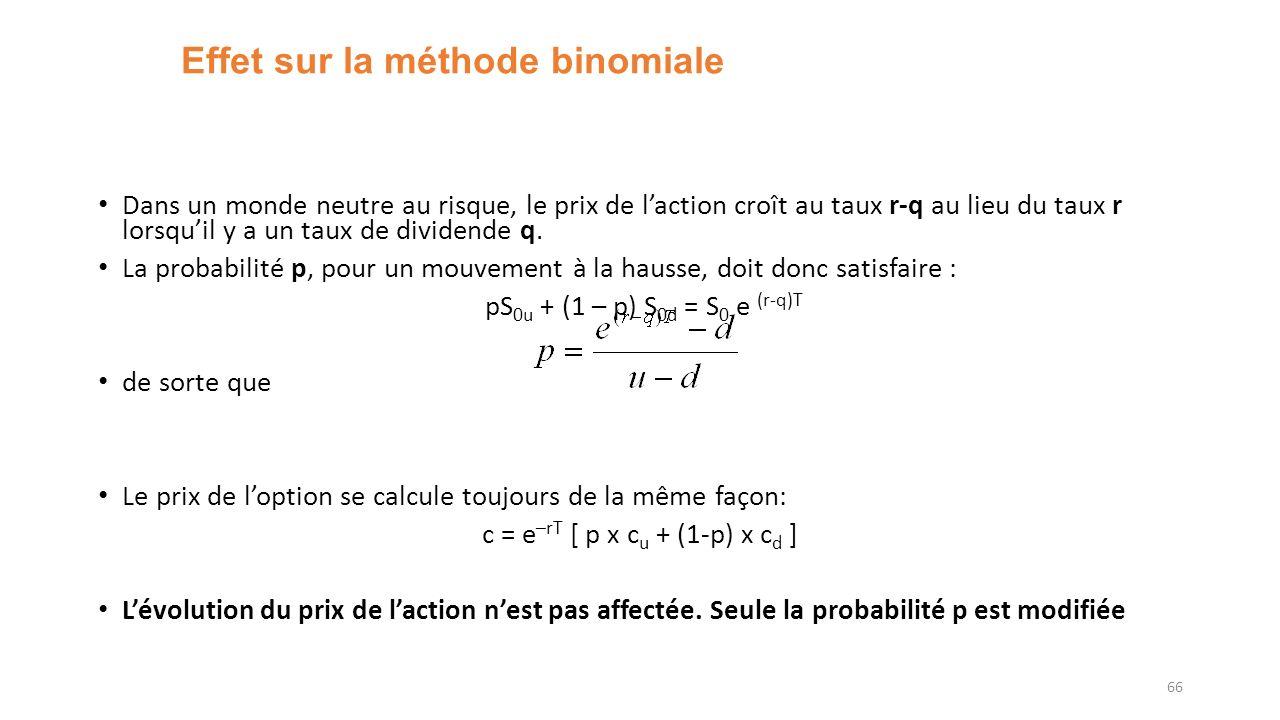 Effet sur la méthode binomiale