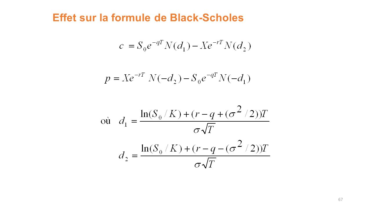 Effet sur la formule de Black-Scholes