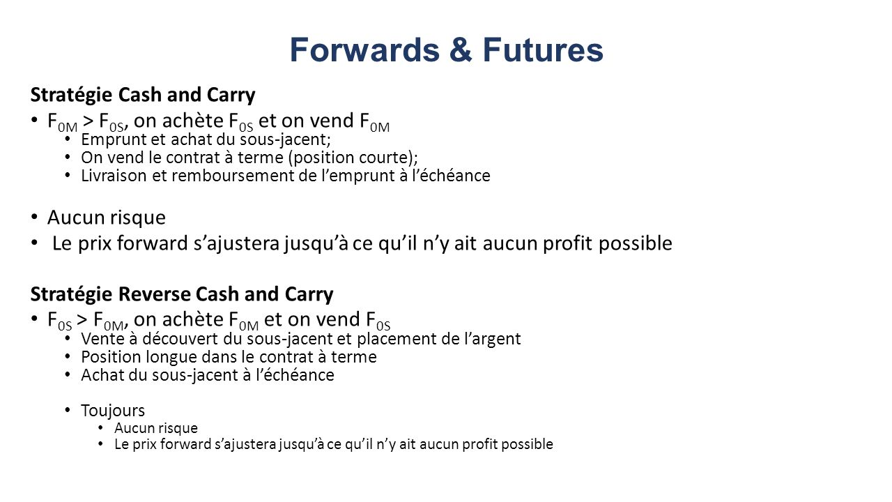 Forwards & Futures Stratégie Cash and Carry
