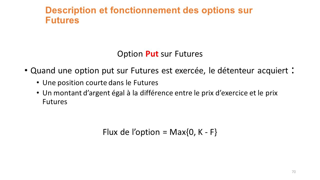 Description et fonctionnement des options sur Futures