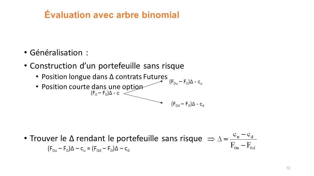 Évaluation avec arbre binomial