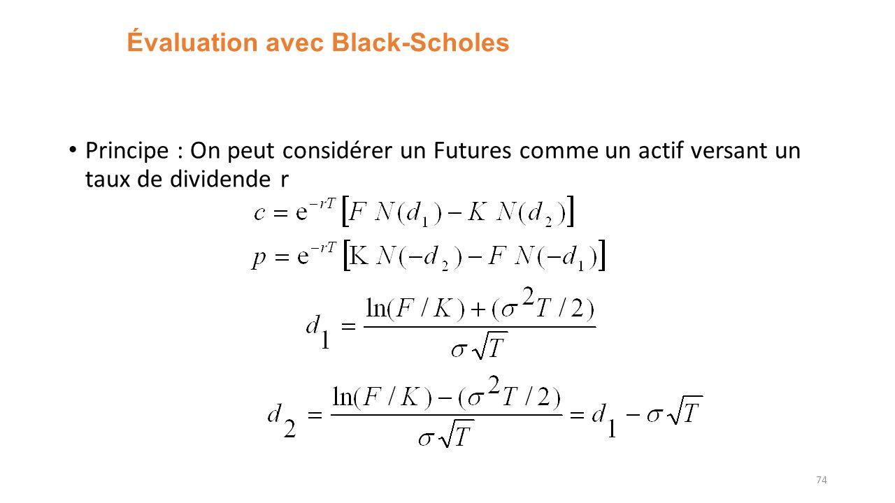 Évaluation avec Black-Scholes