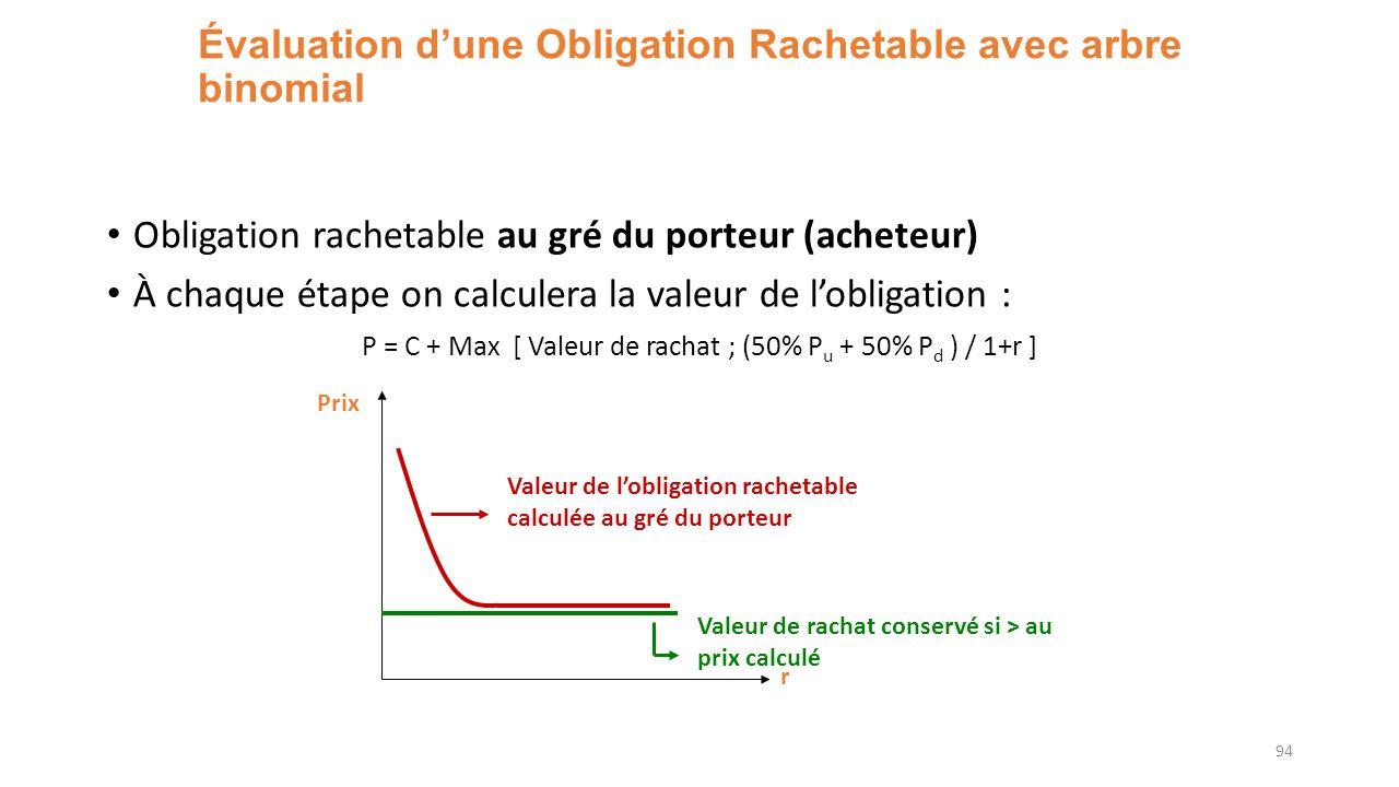 Évaluation d'une Obligation Rachetable avec arbre binomial