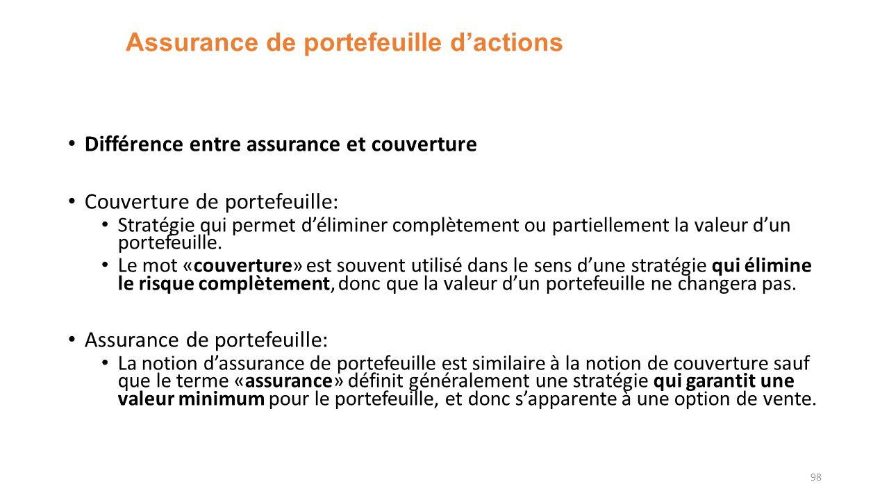 Assurance de portefeuille d'actions