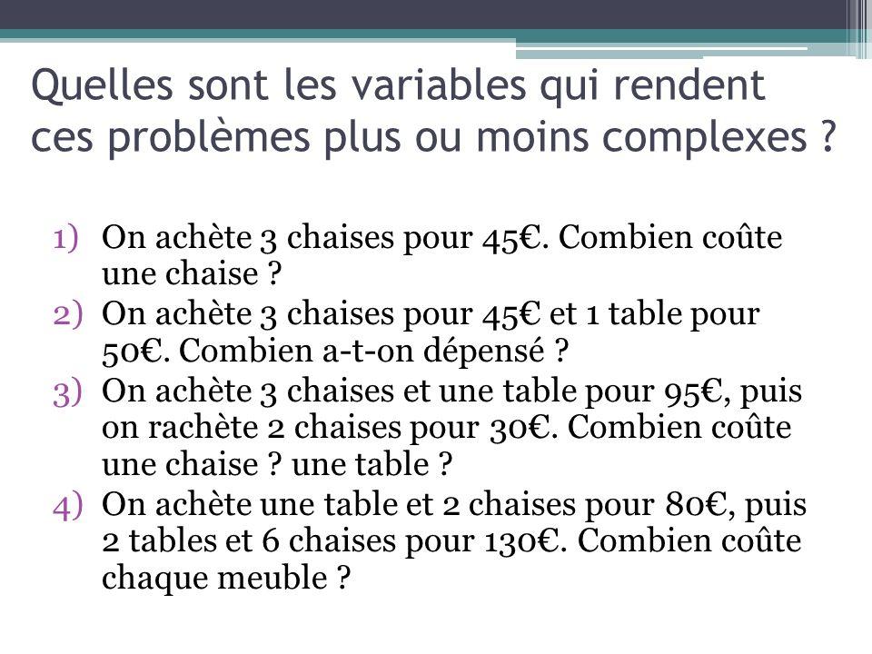 Quelles sont les variables qui rendent ces problèmes plus ou moins complexes