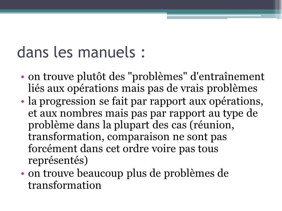 dans les manuels : on trouve plutôt des problèmes d entraînement liés aux opérations mais pas de vrais problèmes.