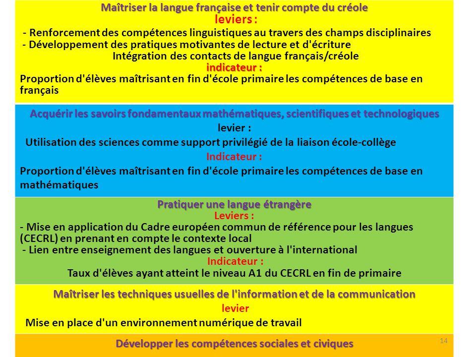 Maîtriser la langue française et tenir compte du créole
