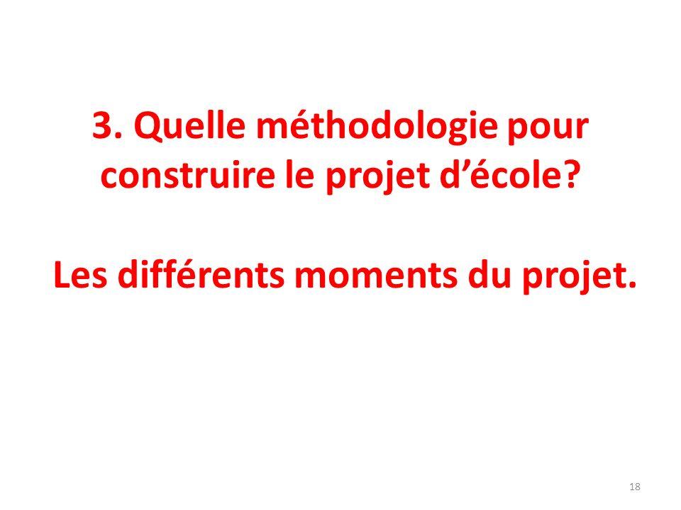 3. Quelle méthodologie pour construire le projet d'école