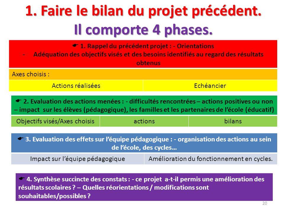 1. Faire le bilan du projet précédent. Il comporte 4 phases.