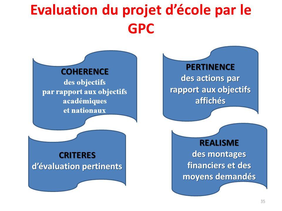 Evaluation du projet d'école par le GPC