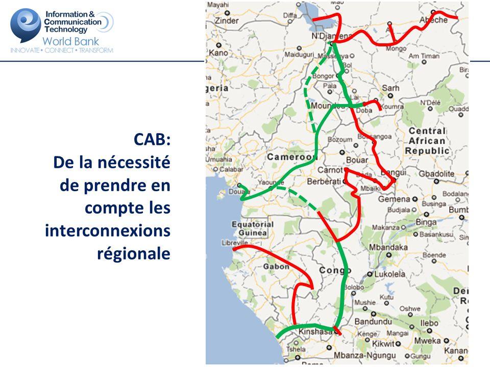 CAB: De la nécessité de prendre en compte les interconnexions régionale