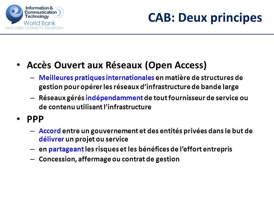 CAB: Deux principes Accès Ouvert aux Réseaux (Open Access) PPP