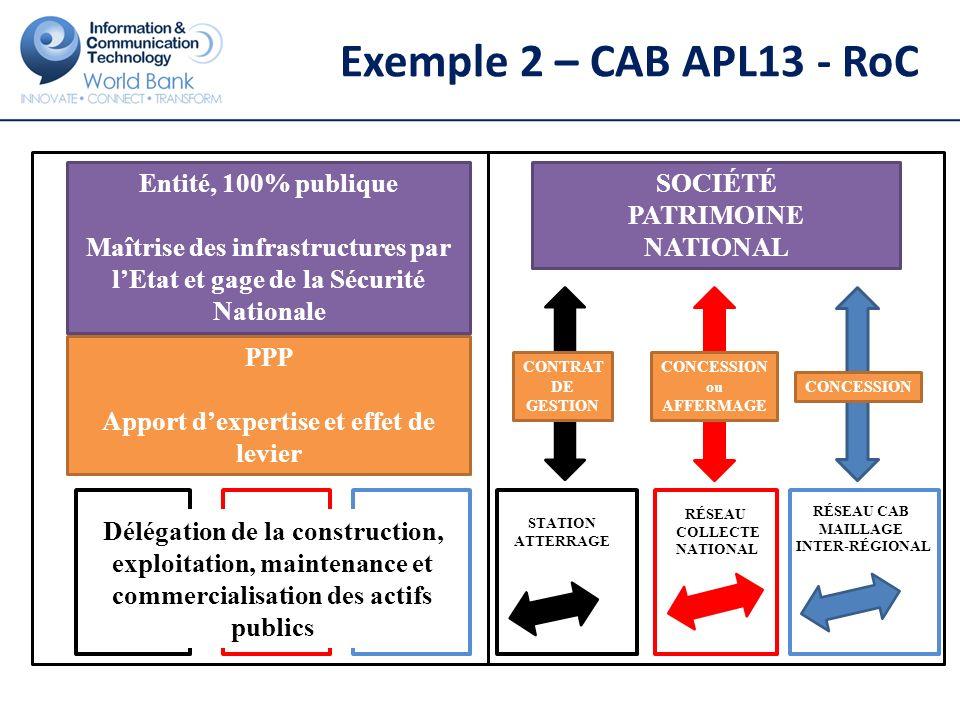 Exemple 2 – CAB APL13 - RoC SOCIÉTÉ PATRIMOINE NATIONAL