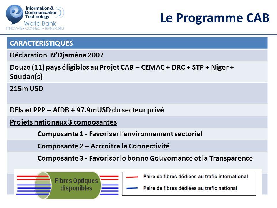 Le Programme CAB CARACTERISTIQUES Déclaration N'Djaména 2007