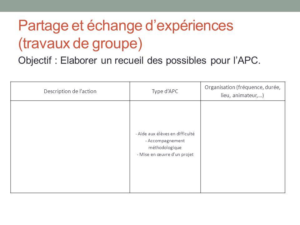 Partage et échange d'expériences (travaux de groupe)